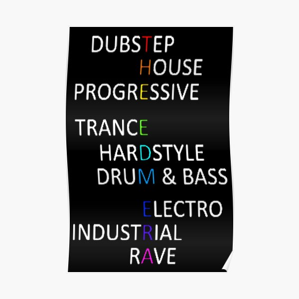 THE EDM ERA Poster