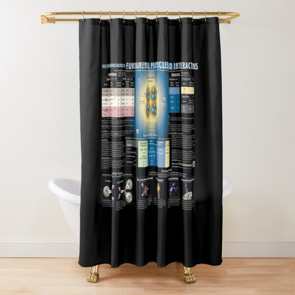 Educational Poster: The Standard Model of Fundamental Particles and Interactions Shower Curtain