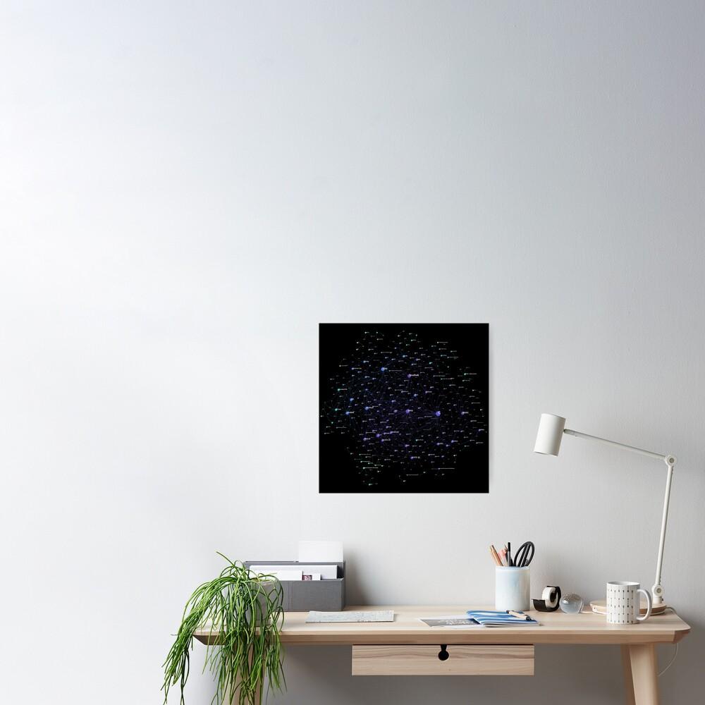 Programming Languages Influence Network 2018 - Dark Background Poster