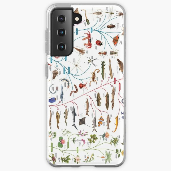 Tree of Animal Life - Evolution is change in the heritable characteristics of biological populations over successive generations Samsung Galaxy Soft Case