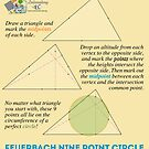 The Astounding Nine Point Circle Theorem by Gianni A. Sarcone