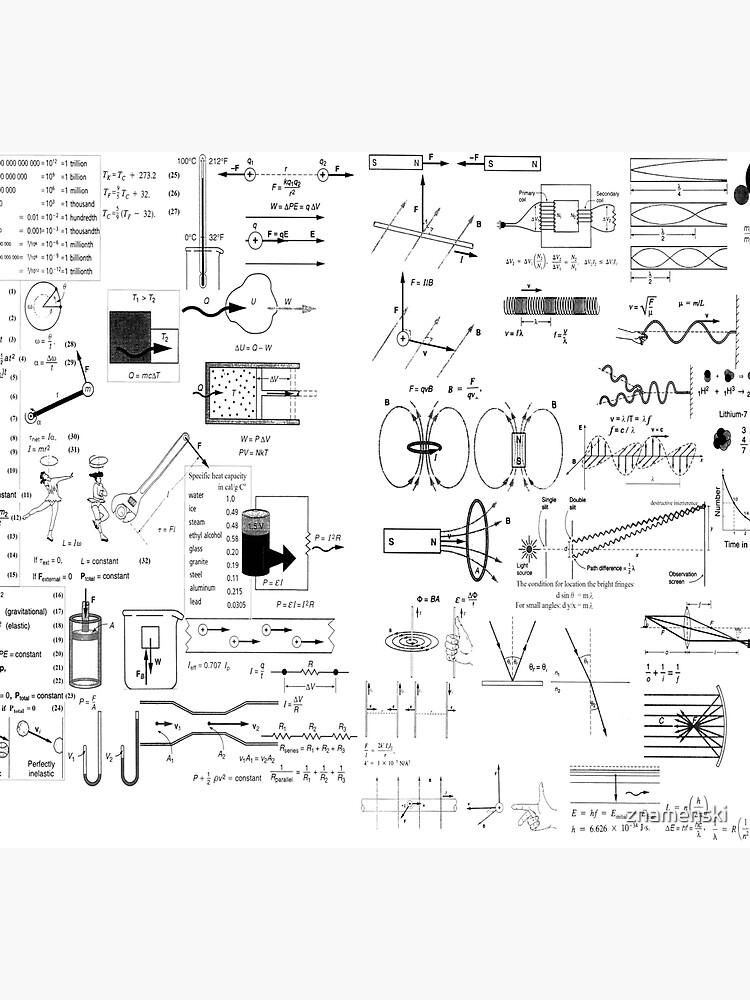 General Physics Formula Set by znamenski