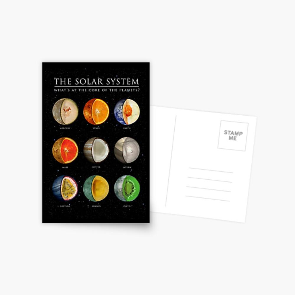 Das Sonnensystem Postkarte
