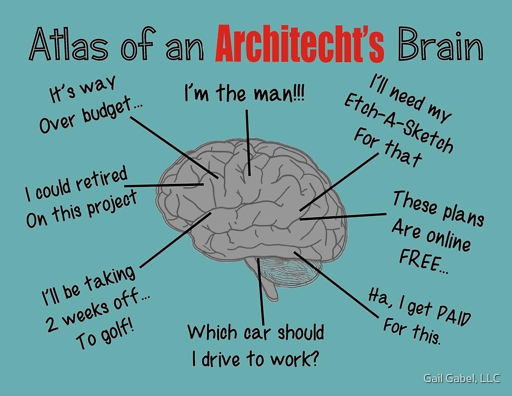 Architect Humor by Gail Gabel, LLC