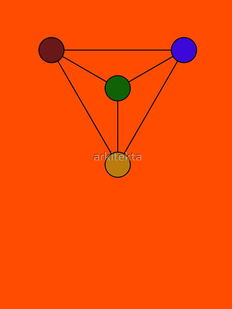 BBT Four colors theorem by arkitekta