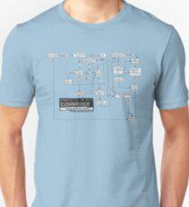 Dishwasher flowchart - light Unisex T-Shirt
