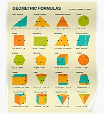 Math Posters: Posters   Redbubble