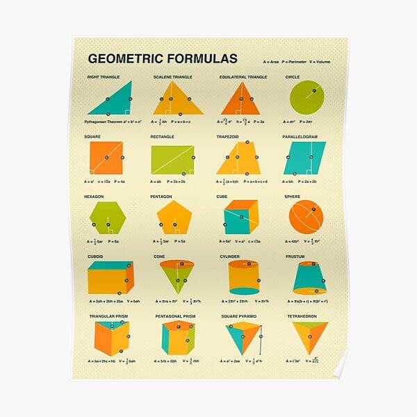 GEOMETRIC FORMULAS Poster