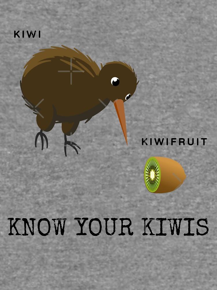 Know Your Kiwis  by warrant311