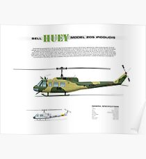 Bell Huey Helicopter (UH-1H transport) Australian Army Poster