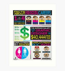 graphic design infographics Art Print