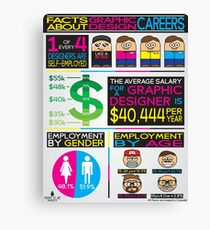 graphic design infographics Canvas Print