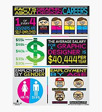 graphic design infographics Photographic Print