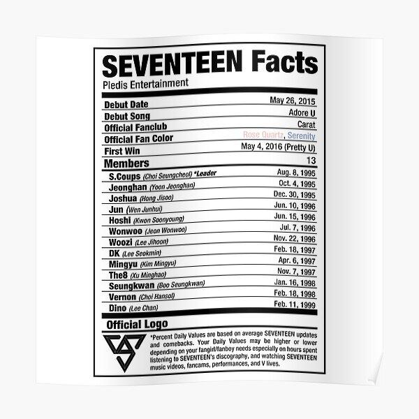 Diecisiete Kpop hechos nutricionales Póster