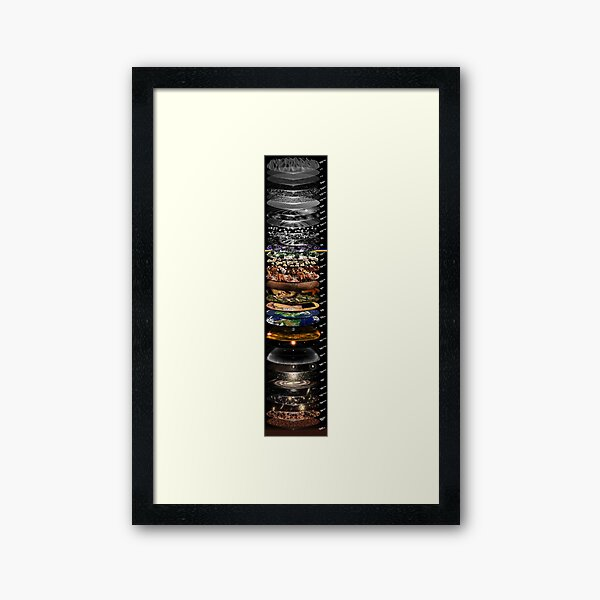 SCALES OF THE UNIVERSE (english labels vertical layout) Framed Art Print
