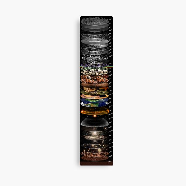 SCALES OF THE UNIVERSE (english labels vertical layout) Canvas Print