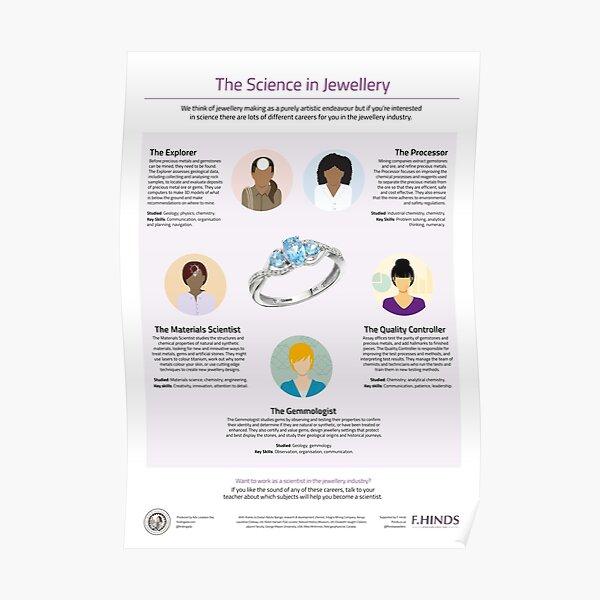 STEM Careers in Jewellery Poster