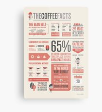 THE COFFEE FACTS –Infographic Poster Metal Print