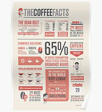 THE COFFEE FACTS –Infographic Poster Poster