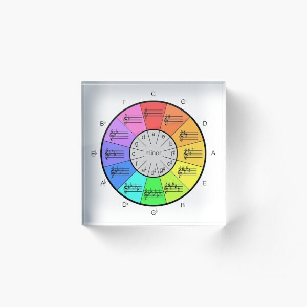 Circle of Fifths Color Wheel for Music Artists Acrylic Block
