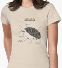 Anatomy of a Hedgehog Women's Fitted T-Shirt