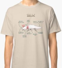 Anatomy of an Axolotl Classic T-Shirt