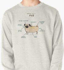Anatomie eines Mops Sweatshirt