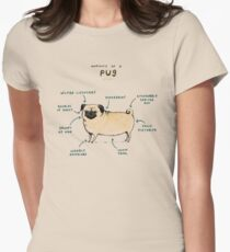 Anatomy of a Pug Women's Fitted T-Shirt