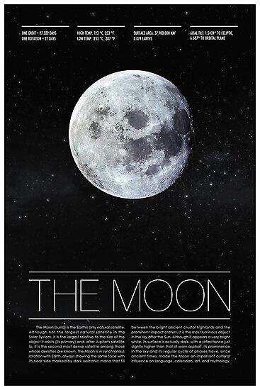 The Moon by Netliquid