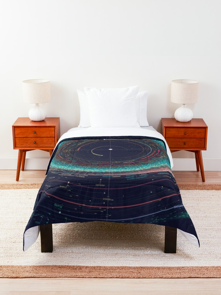 Alternate view of An Asteroid Map of the Solar System Comforter