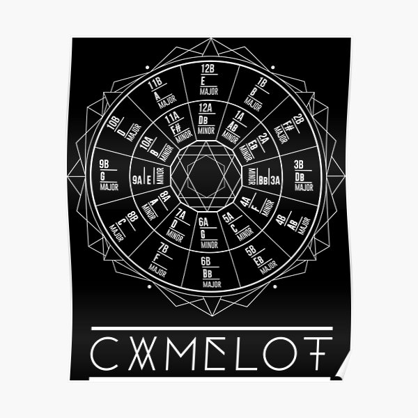 Camelot Wheel / Circle of Fifths Poster