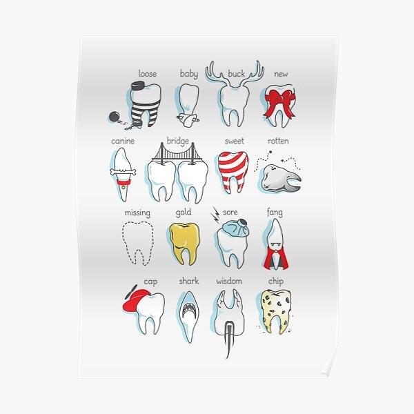 Dental Definitions Poster