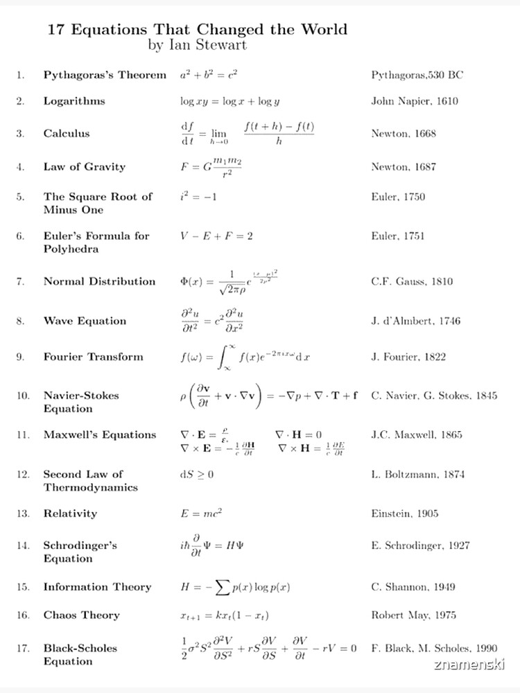 17 Equations That Changed The World by znamenski