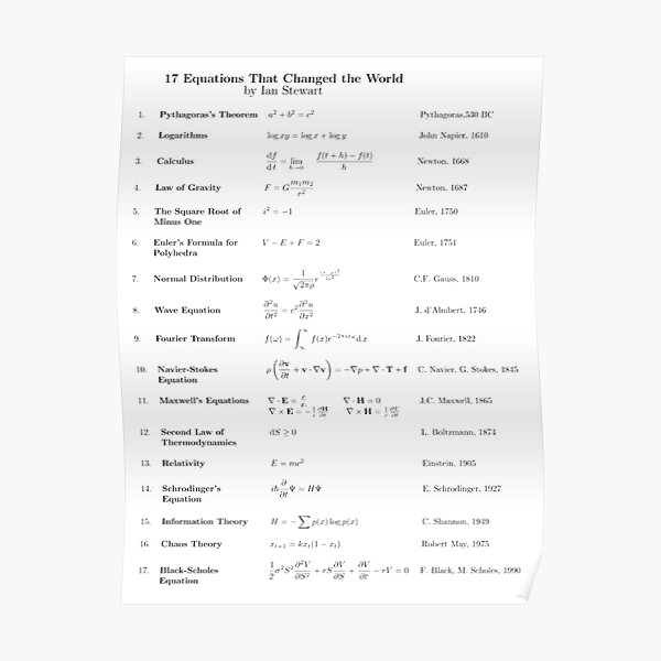 17 Equations That Changed The World Poster