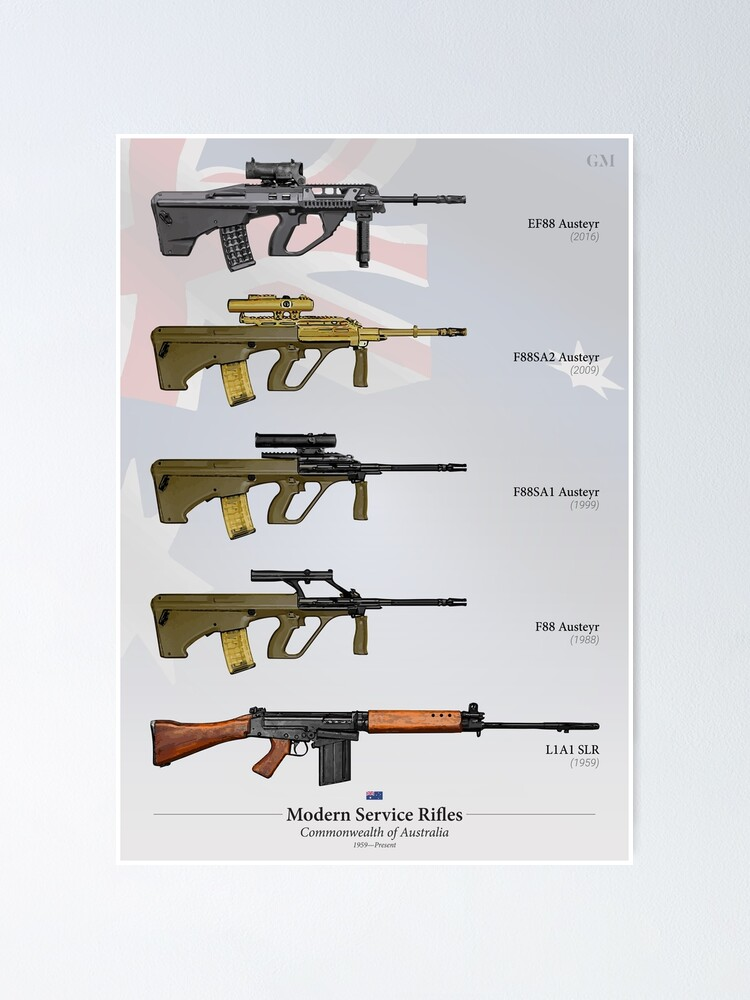 Alternate view of Service Rifles of Australia Poster