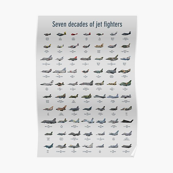 Seven decades of jet fighters Poster