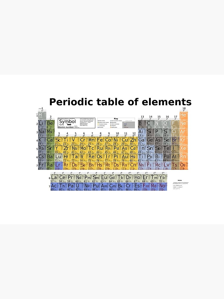 The Periodic table of Elements by romeobravado