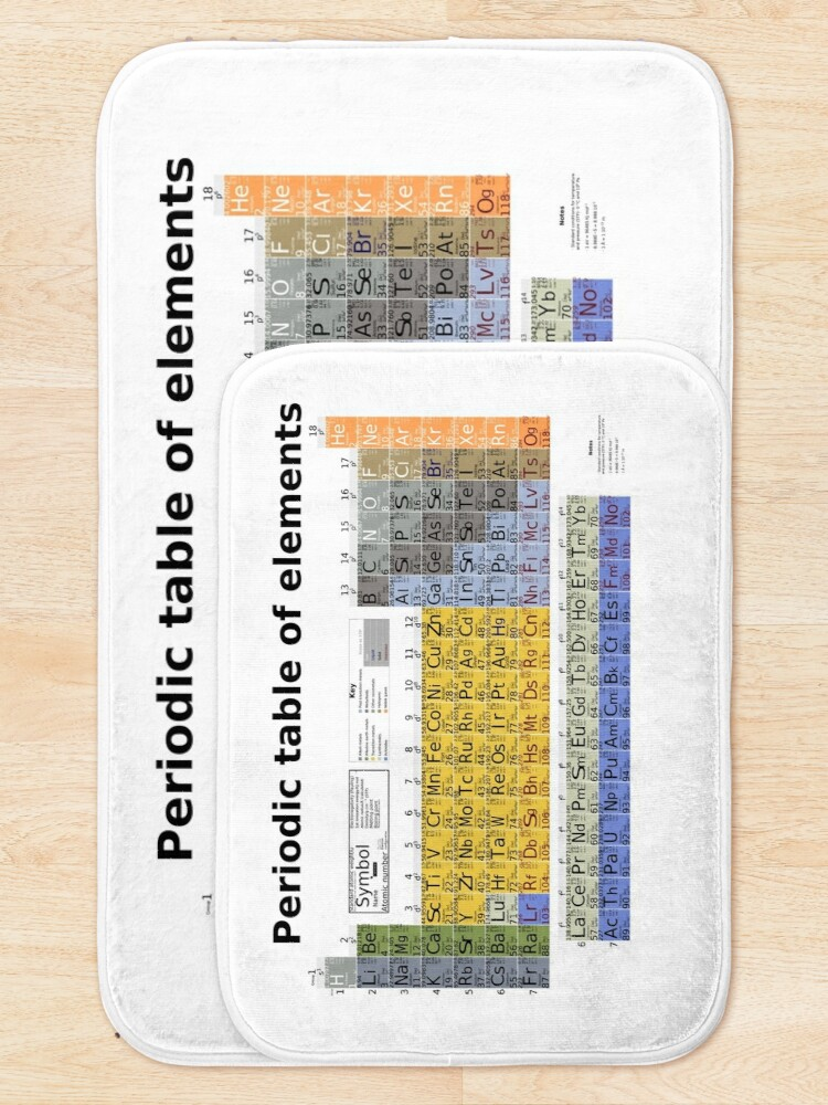 Alternate view of The Periodic table of Elements Bath Mat