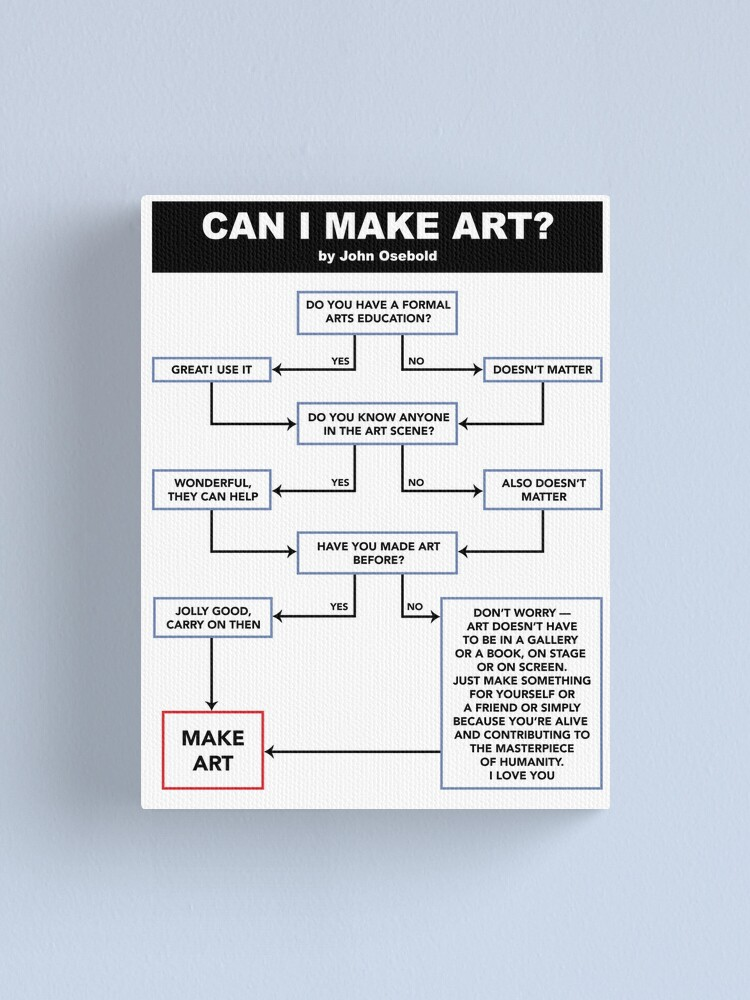 Alternate view of Can I Make Art? Flowchart Canvas Print