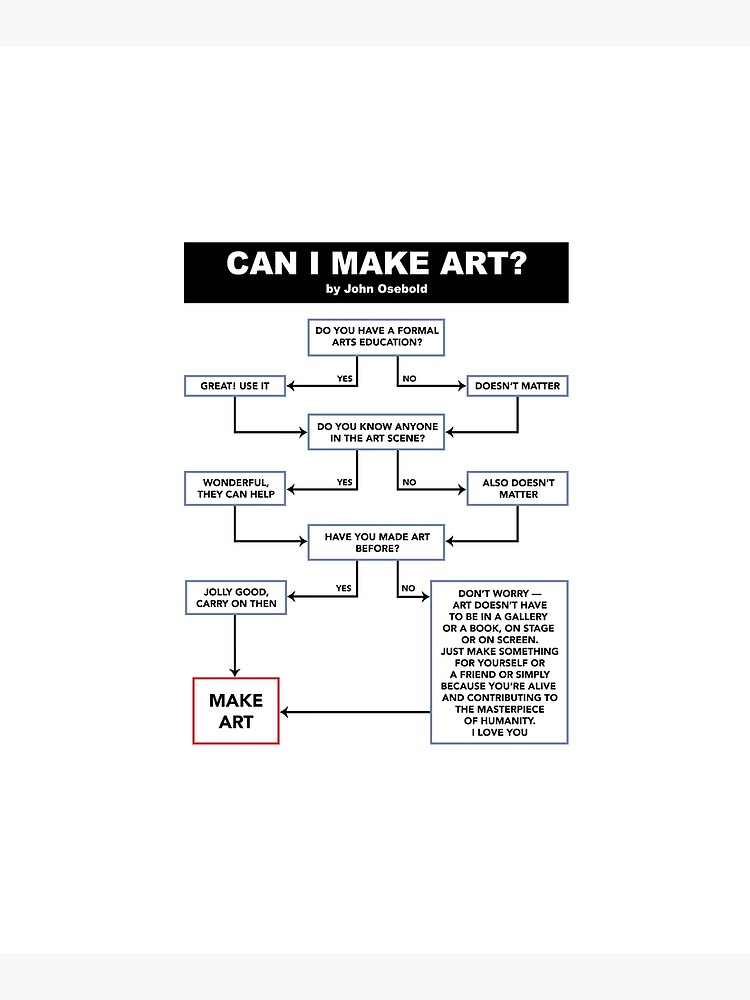 Can I Make Art? Flowchart by josebold
