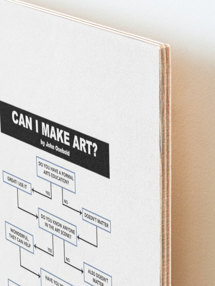 Alternate view of Can I Make Art? Flowchart Mounted Print