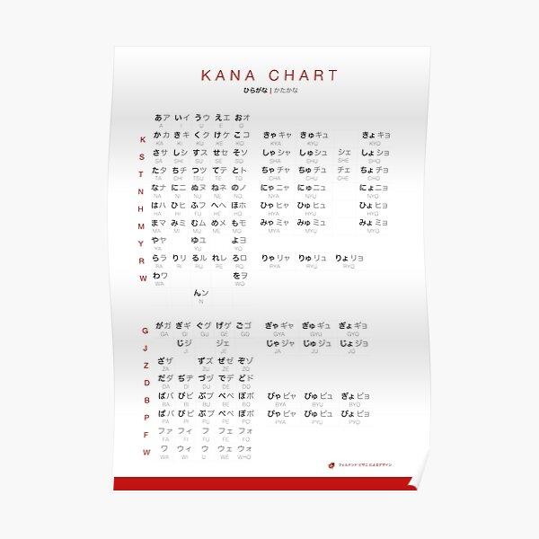 Graphique Kana - Graphique combiné de Hiragana et Katakana Poster