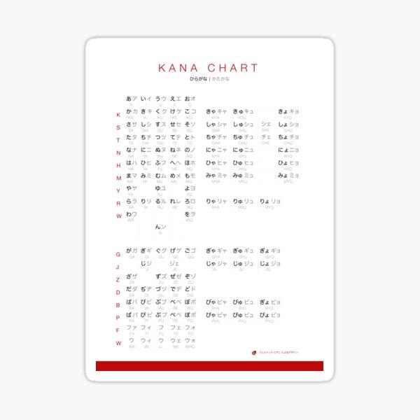 Graphique Kana - Graphique combiné de Hiragana et Katakana Sticker