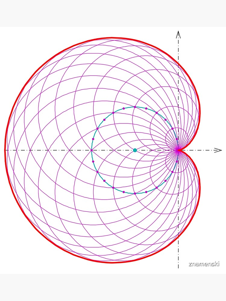 Cardioid as envelope of a pencil of circles by znamenski