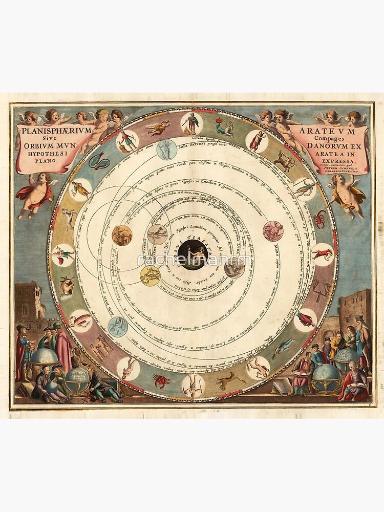 Vintage Zodiac Circle with Horoscope by rachelmanrm