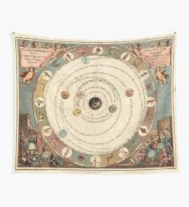 Vintage Zodiac Circle with Horoscope Tapestry