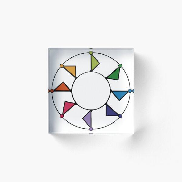 Dan Harmon Story Circle Acrylic Block
