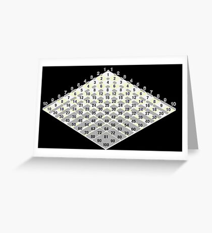 Cubic Times Table Greeting Card