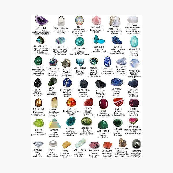 crystals gemstones identification Photographic Print