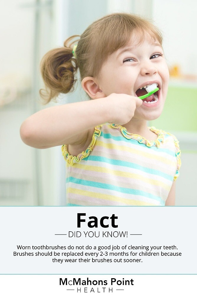 Fact – Did You Know! by mcmahonspoint